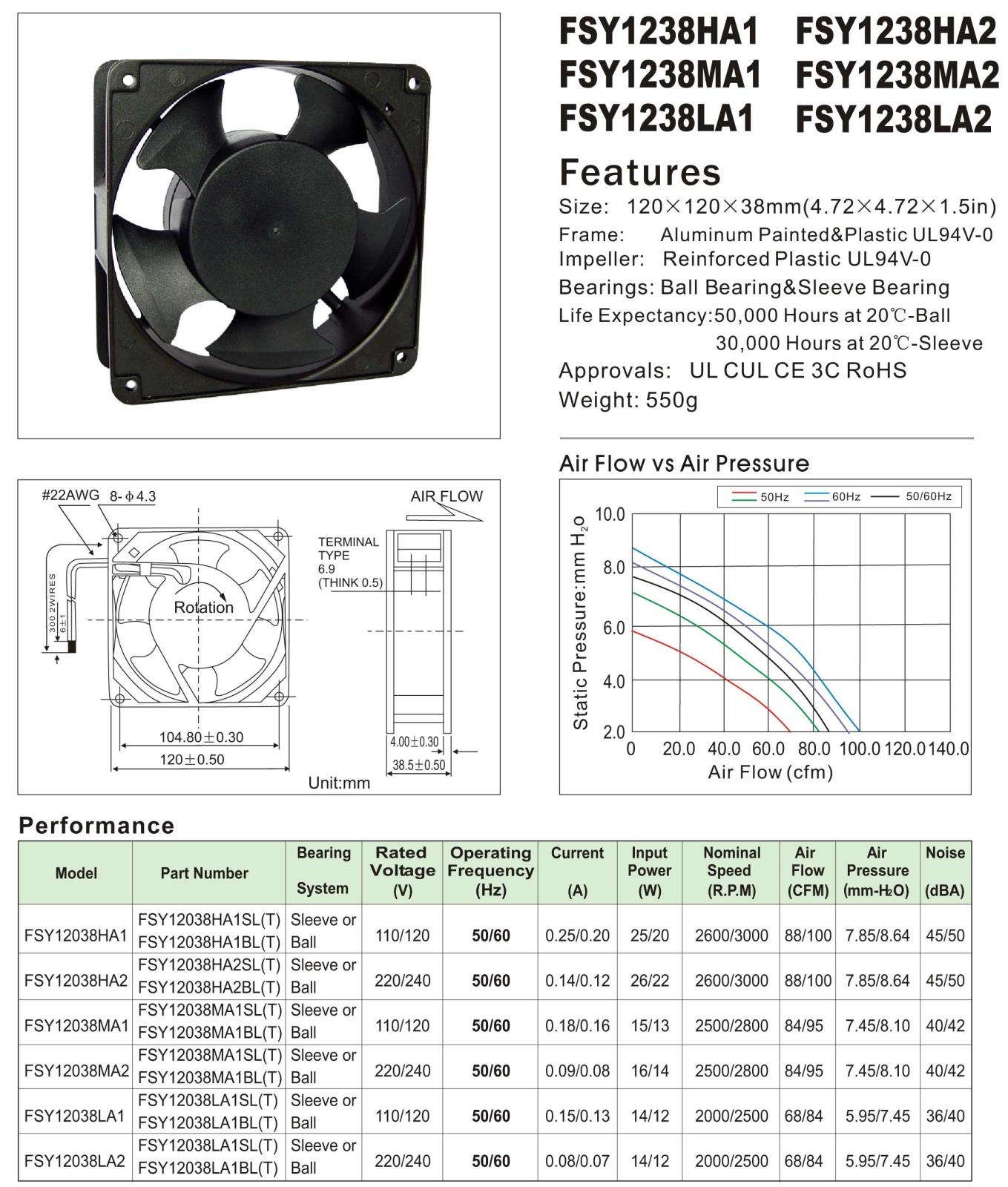 120mm-x-120mm-x-38mm-AC-Cooling-Axial-Fan.jpg